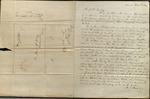 Letter from W.F. Stewart to James B. Finley by W.F. Stewart